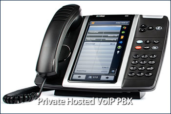 Private Hosted VoIP PBX